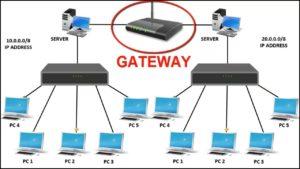 gateway o que é